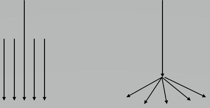 Warteschlangentheorie. (Abb. 4)